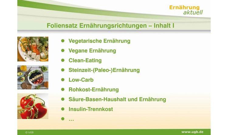 UGB-Foliensatz Ernährungsrichtungenfür Ernährungsberater und Kursleiter