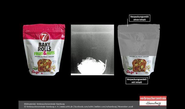 Müllflut im Supermarkt – MehrVerpackung als Inhalt